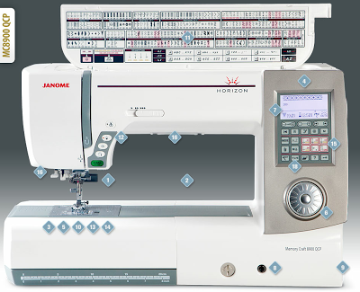 Janome Horizon Memory Craft 8900 MCQ